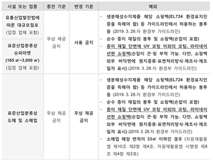 Korea Environmental Legal Update